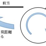 ラジコン飛行機 練習機の設計 その6 -空力特性の確認 ①誘導抗力-