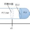 水ロケット2号機の設計 その2 -水ロケットの推力を求める-